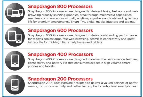 snapdragon series