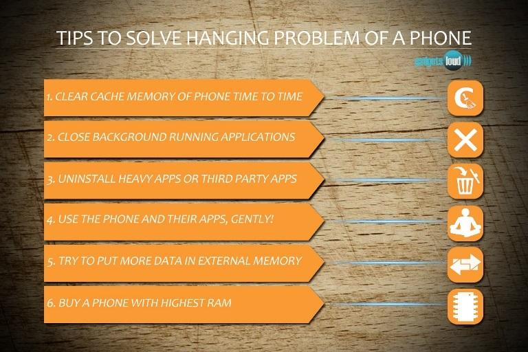 SOLVE HANGING PROBLEM