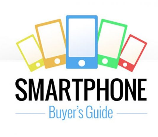5 Things Must Keep in Mind before Buying a Smartphone