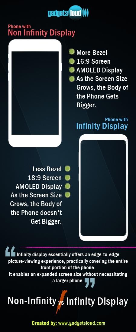 infinity display inforgaphics by gadgetsloud