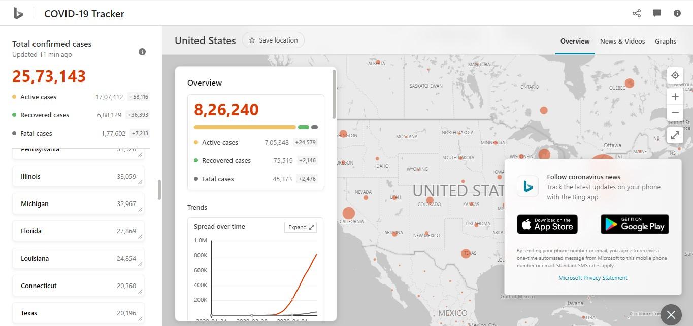 Bing Covid 19 Tracker