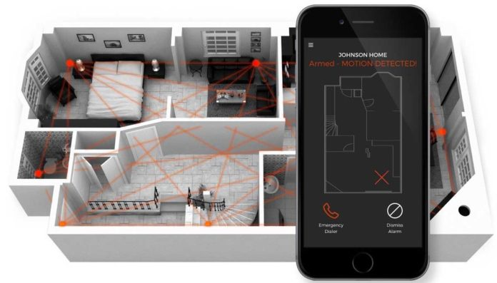 Home Security Gadgets and Apps
