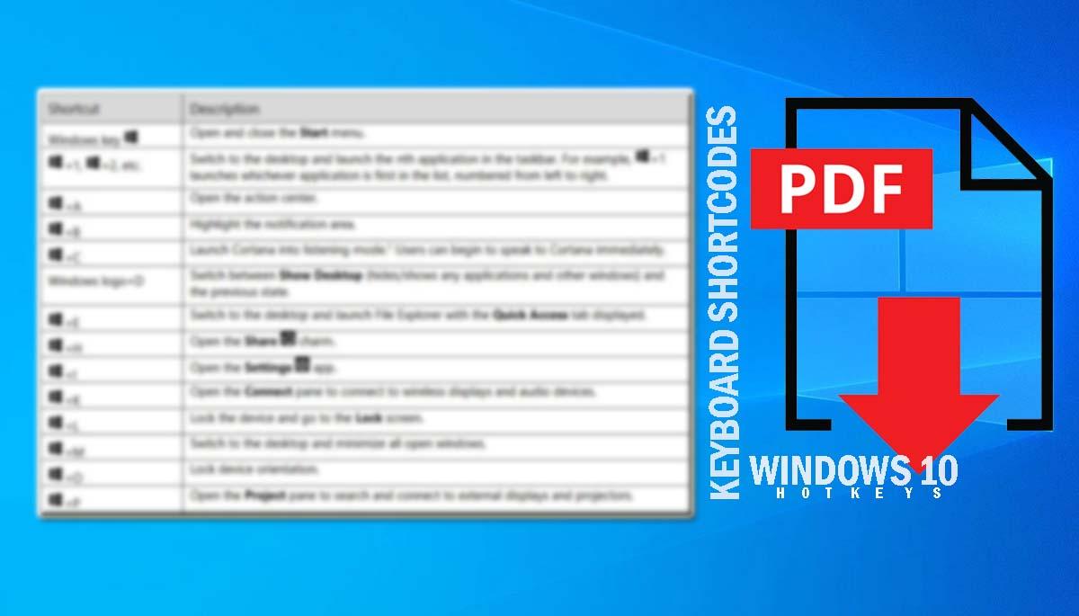 Windows 10 HotKeys
